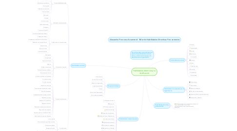 Mind Map: Habilidades directivas y su clasificación