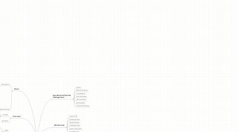 Mind Map: input!