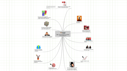 Mind Map: POP - Come Preparare una Guida ***A Cosa Serve***