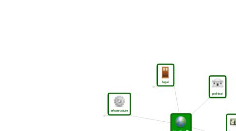 Mind Map: NextNet