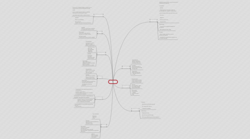 Mind Map: Moldes