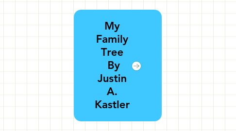 Mind Map: My Family Tree  By Justin A. Kastler