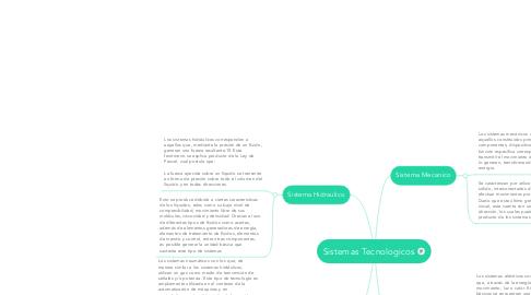 Mind Map: Sistemas Tecnologicos