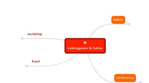 Mind Map: Leidinggeven & Dalton