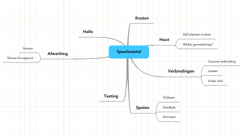 Mind Map: Speeltoestel