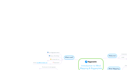 Mind Map: Introduction to Mind Mapping & Biggerplate