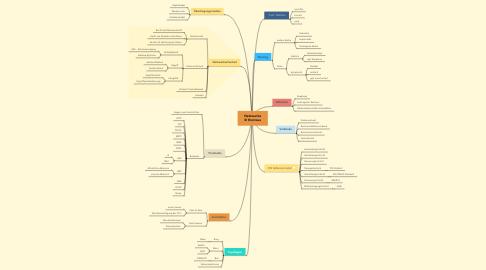 Mind Map: Netzwerke © thomsue