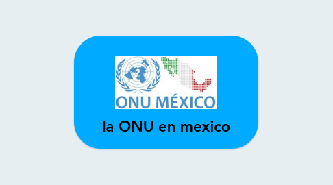 Mind Map: la ONU en mexico