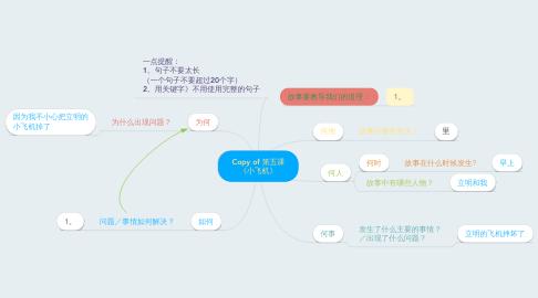 Mind Map: Copy of 第五课 《小飞机》