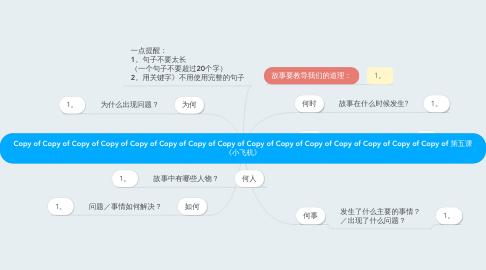 Mind Map: Copy of Copy of Copy of Copy of Copy of Copy of Copy of Copy of Copy of Copy of Copy of Copy of Copy of Copy of Copy of 第五课 《小飞机》