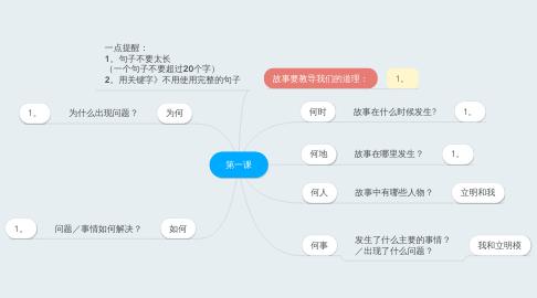 Mind Map: 第一课