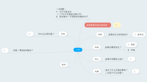 Mind Map: 小飞机