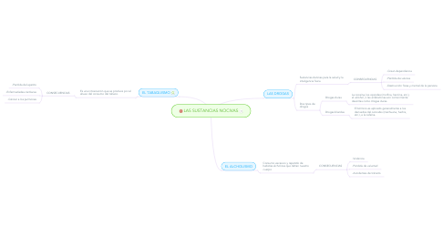 Mind Map: LAS SUSTANCIAS NOCIVAS