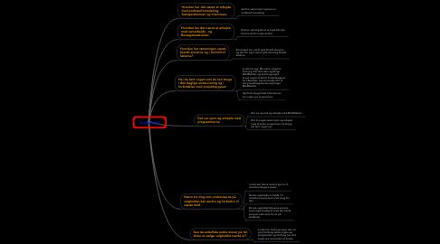 Mind Map: Evaluering