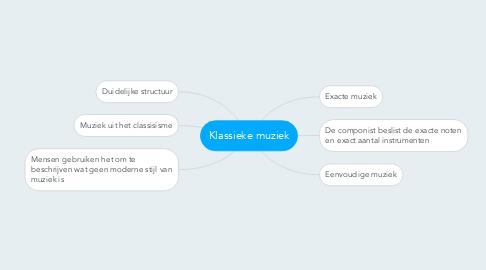Mind Map: Klassieke muziek