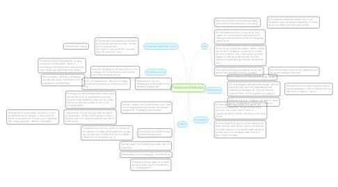 Mind Map: Patient med Parkinson