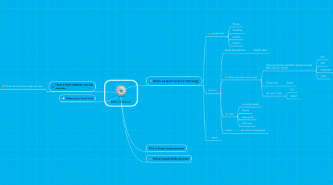 Mind Map: Main Section