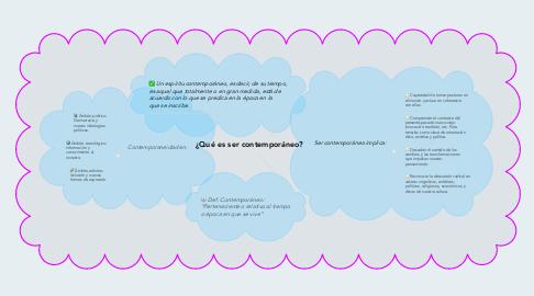 Mind Map: ¿Qué es ser contemporáneo?