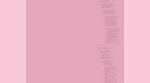 Mind Map: Servicios de Educación Especial