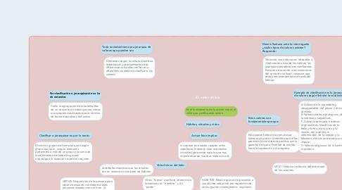 Mind Map: El valor ético