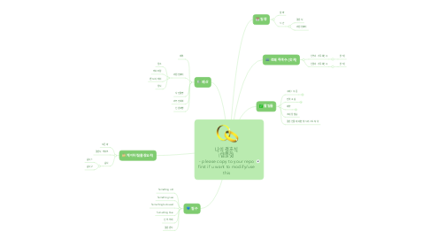Mind Map: 나의 결혼식 (템플릿) - please copy to your repo first if u want to modify/use this