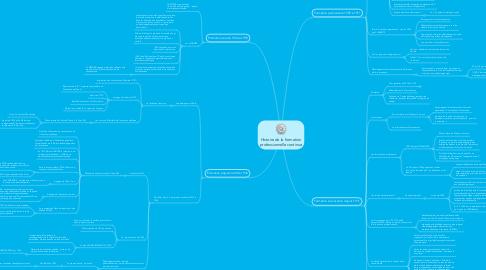 Mind Map: Histoire de la formation professionnelle continue