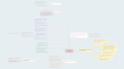 Mind Map: The interplay between individual and societal multilingualism