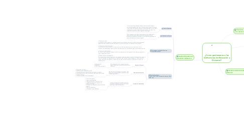 Mind Map: ¿Como gestionamos a las Instituciones de Educación a Distancia?