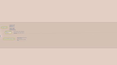 """Mind Map: Віртуальна спільнота  """"Бібліотечні діалоги"""""""