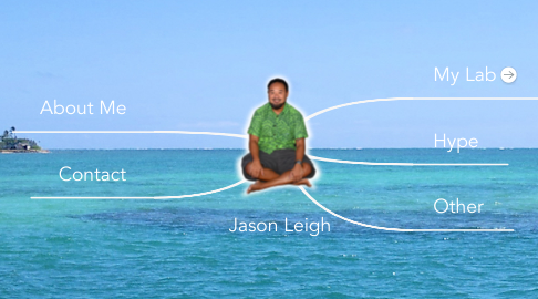 Mind Map: Jason Leigh