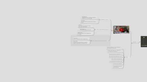 Mind Map: Структура программно-аппаратного комплекса