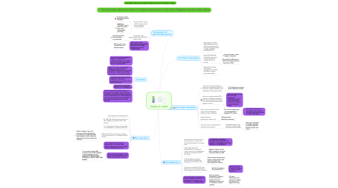 Mind Map: Chapter 2: CLASS