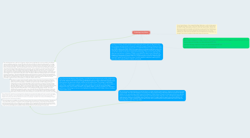 Mind Map: Technology in my Culture