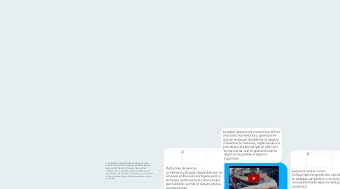 Mind Map: Asignación de memoria simple.