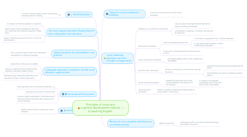 Mind Map: Principles of moral and cognitive development relevant to teaching English.