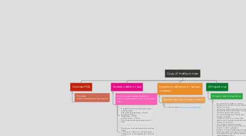 Mind Map: Copy of Учебный план