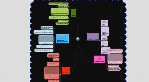 Mind Map: Multiculturalism at York University