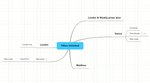 Mind Map: Hilton Unlocked