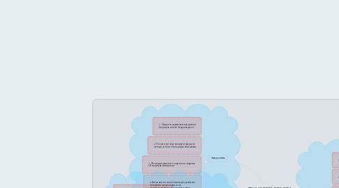 Mind Map: ТЕХНОЛОГІЇ РОБОТИ СОЦІАЛЬНОГО ПЕДАГОГА З БЕЗДОГЛЯДНИМИ ТА БЕЗПРИТУЛЬНИМИ ДІТЬМИ