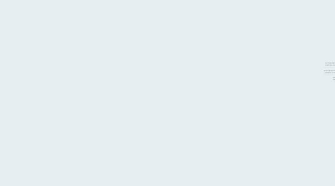 Mind Map: psicofísica