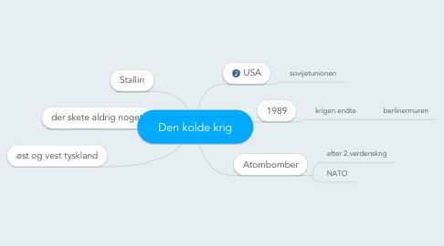 Mind Map: Den kolde krig