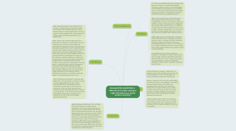 Mind Map: EVALUATION QUESTION 3:  What kind of media institution might distribute your media product and why?