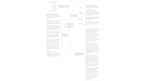 Mind Map: Codes and conventions