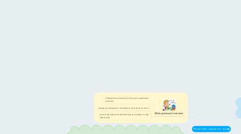 Mind Map: Математика - цариця всіх наук