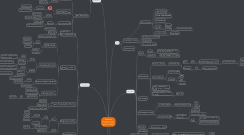 Mind Map: Direitos Fundamentais Invid. e Colet.