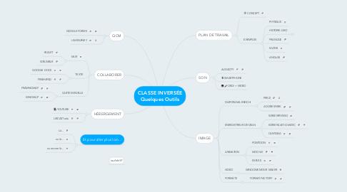Mind Map: CLASSE INVERSÉE Quelques Outils