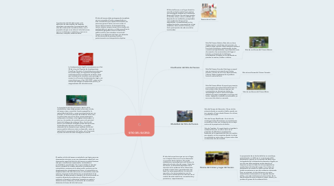 Mind Map: SITIO DEL SUCESO.