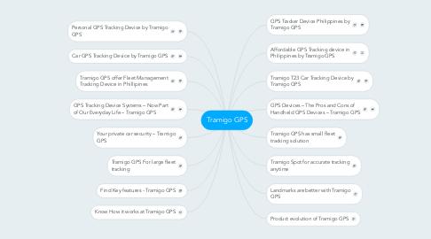 Mind Map: Tramigo GPS