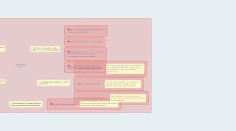 Mind Map: ¿Que son los datos Cualitativos?