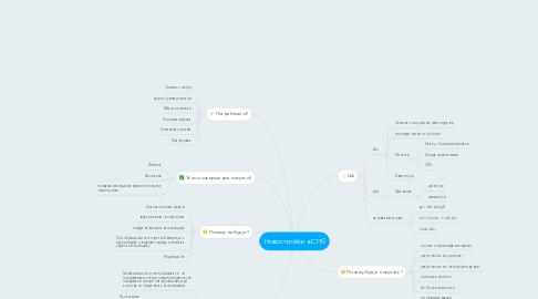 Mind Map: Новостройки в СПб